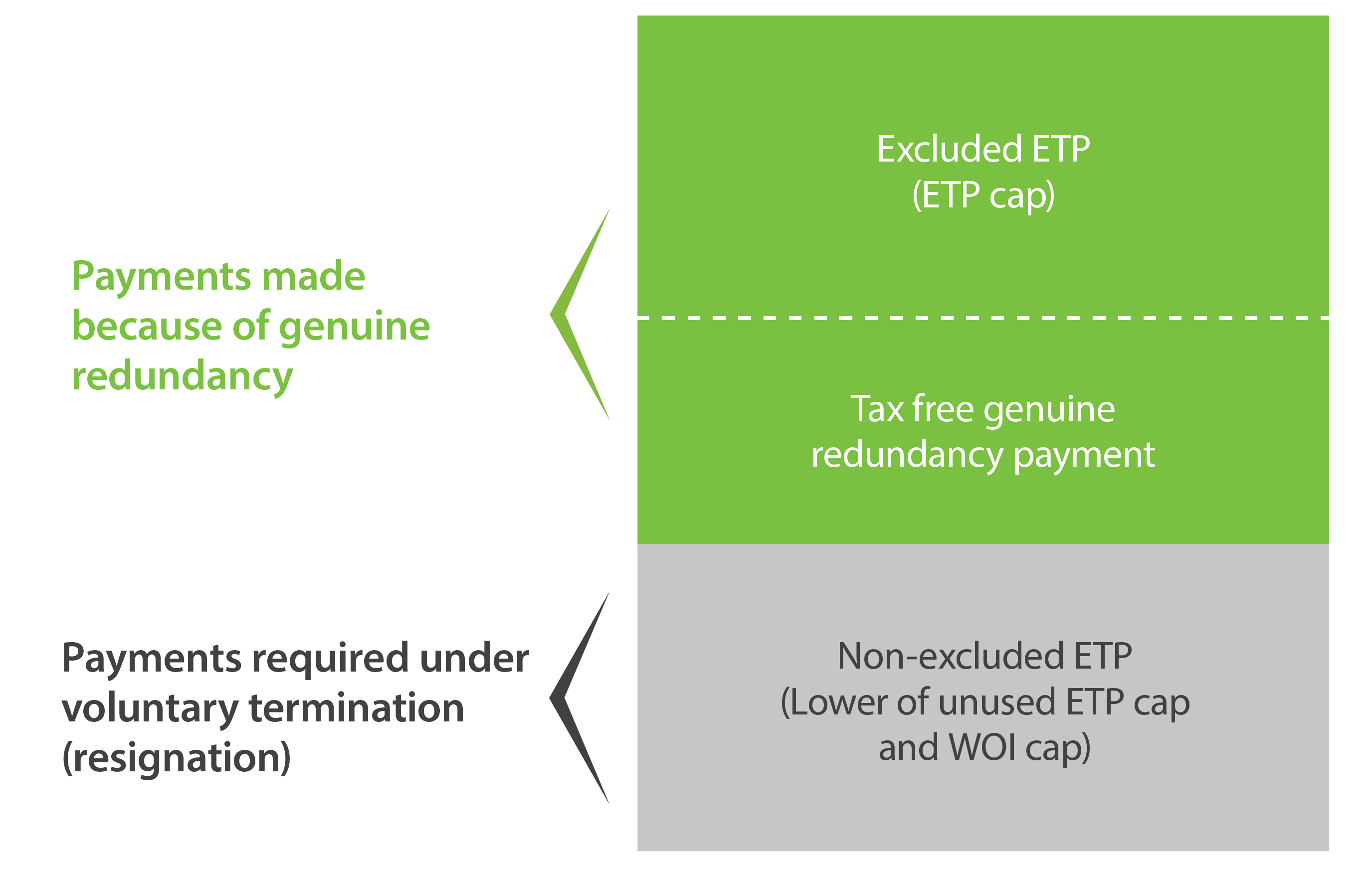 excluded ETP